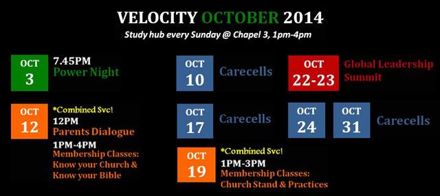 Velocity-October