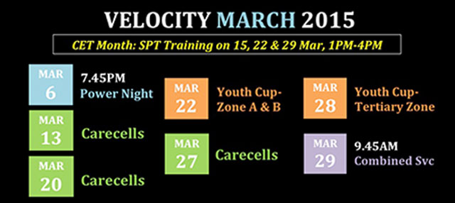 velocity-march