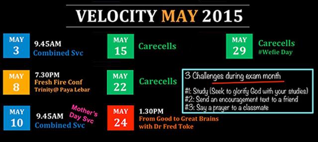 velocity_may_2015